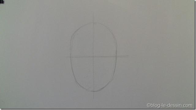 dessiner portrait avec surfaces 1
