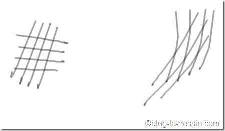 comment croiser les lignes de surface