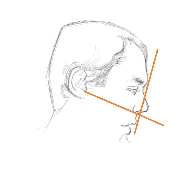 dessiner visage