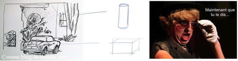 apprendre a dessiner facile formes élémentaires