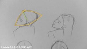 une esquisse a realiser pour apprendre a dessiner les visages correctement