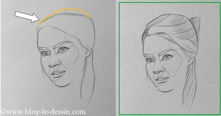 planche esquisse comment dessiner un visage sommet crane