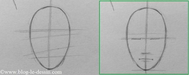 planche illustration comment dessiner un visage de face