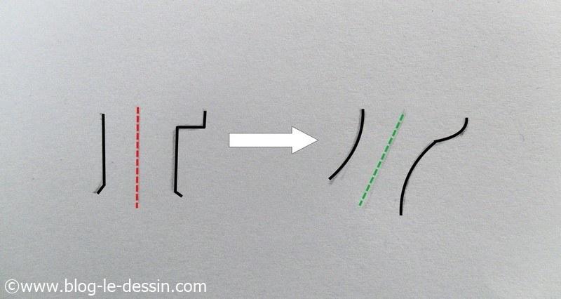 dessiner un cou erreur 3 inclinaison avant