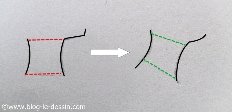 dessiner un cou erreur 2 inclinaison