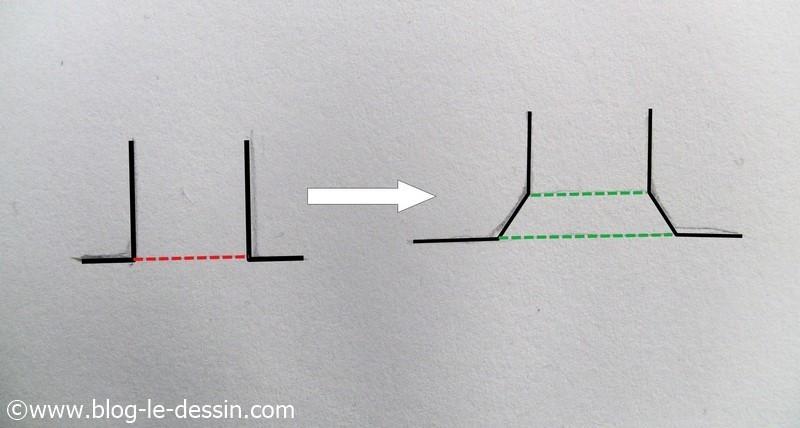 dessiner un cou erreur 1 angle droit