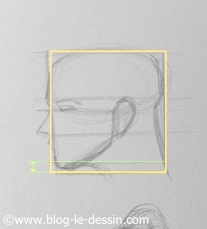 le visage rentre dans une forme de carre