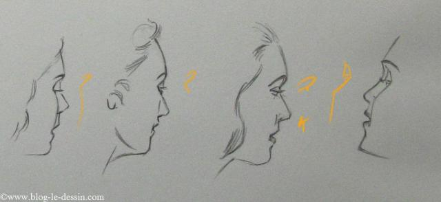 dessiner visage 3-4 raccourcis