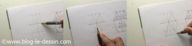 dessiner visage face menton