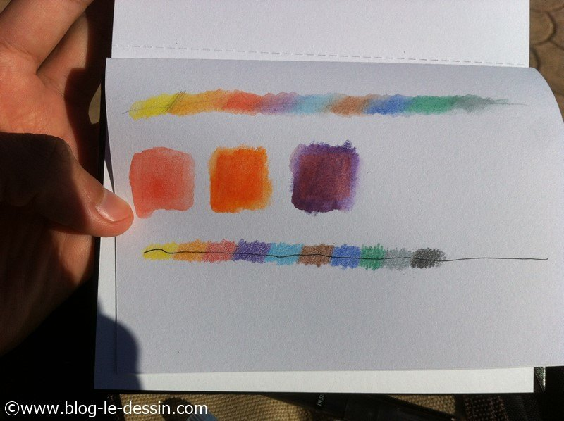 test crayons aquarelle