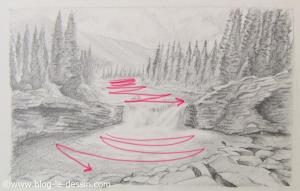 illustration fleche mouvement eau riviere dessiner paysage crayon