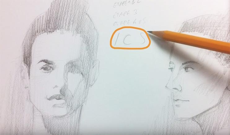 règle des 3 avec les lignes pour un dessin de portrait