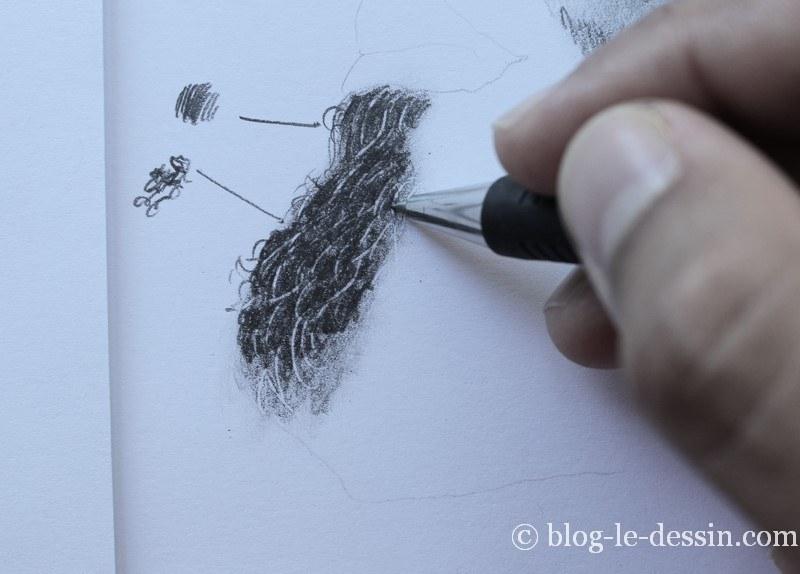 comment dessiner une barbe réaliste