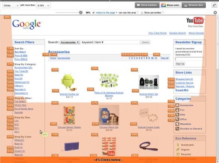 google-analytics-overlay