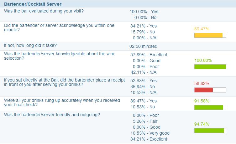 survey-blog-sample