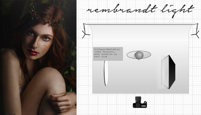 Softbox richtig positionieren für Rembrandt Licht