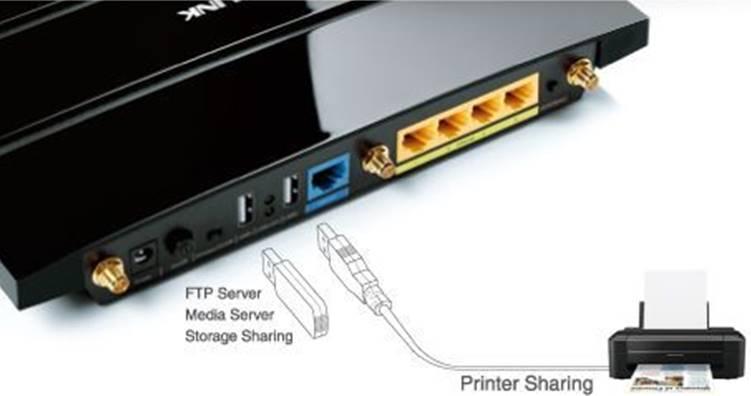 Router wireless- cum il alegi