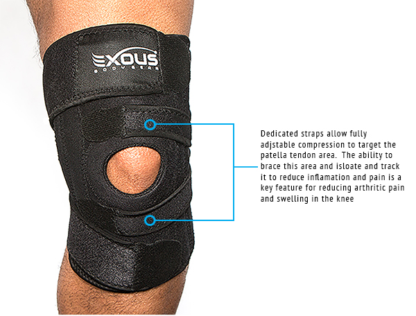24ed0ed38c How Using A knee Support Can Help For Arthritis - Exous Bodygear