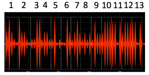 Various blocks numbered by order of occurrence.