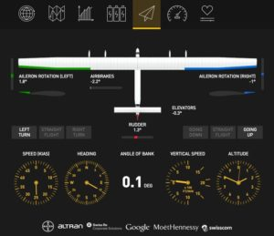 www_solarimpulse_com_widget-aircraft_and_Main_Window