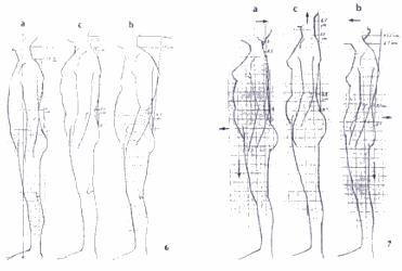 cadeias-musculares
