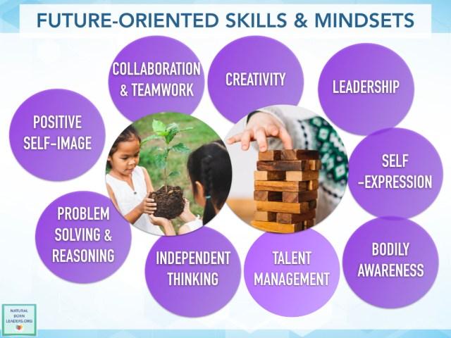 future oriented education