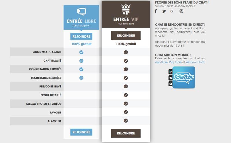 Sites de tchat gratuits sans inscription