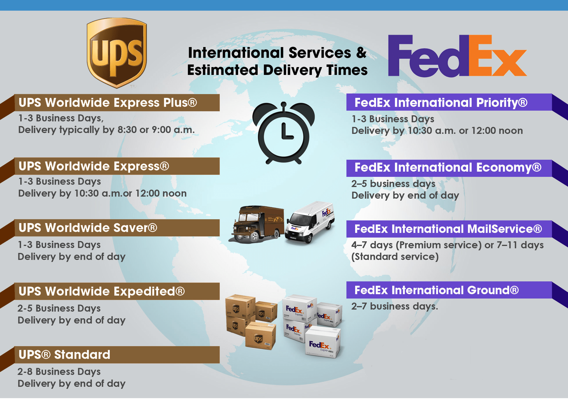 How Much Does It Cost To Ship A Letter Overnight Ups