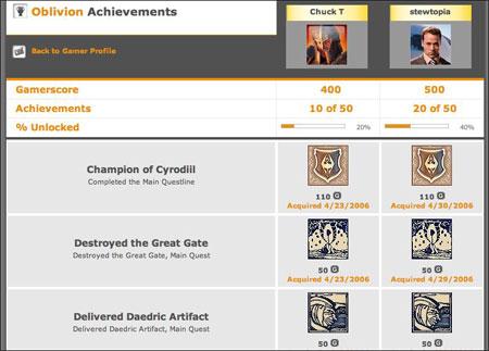 xbox-live-achievements.jpg