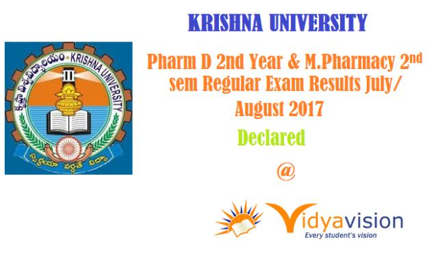 KRU Pharmacy Results