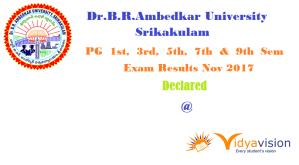 Ambedkar University PG Results