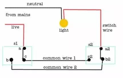 2 way switch wiring diagram?resize\\\\\\\=430%2C272\\\\\\\&ssl\\\\\\\=1 wiring diagram for two switches to one light wiring diagram wiring one light two switches diagram at bakdesigns.co