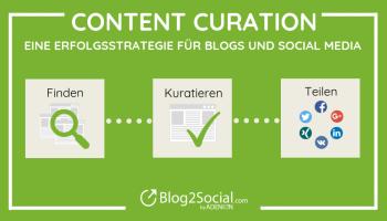 Content Curation - eine Erfolgsstrategie für Blogs und Social Media