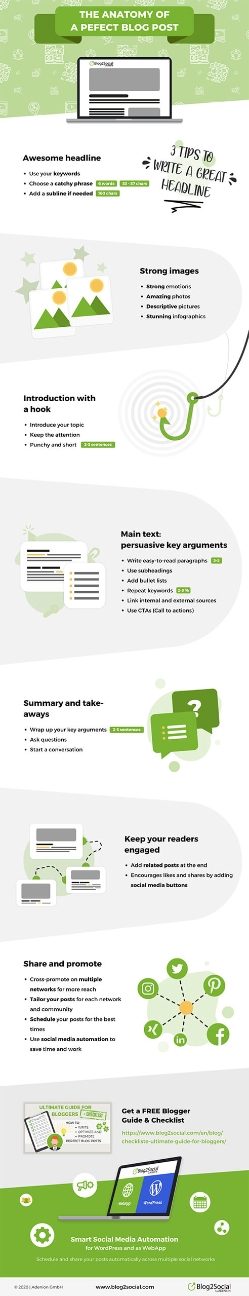 The Anatomy of a Perfect Blog Post [Infographic] - Blog26Social