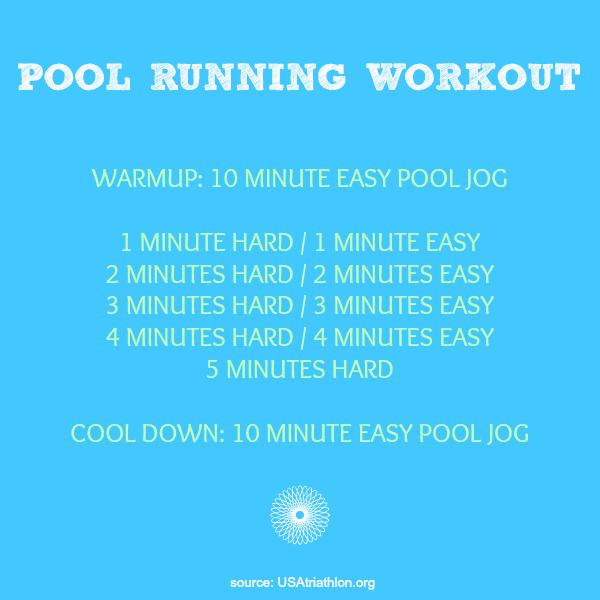 pool running workout