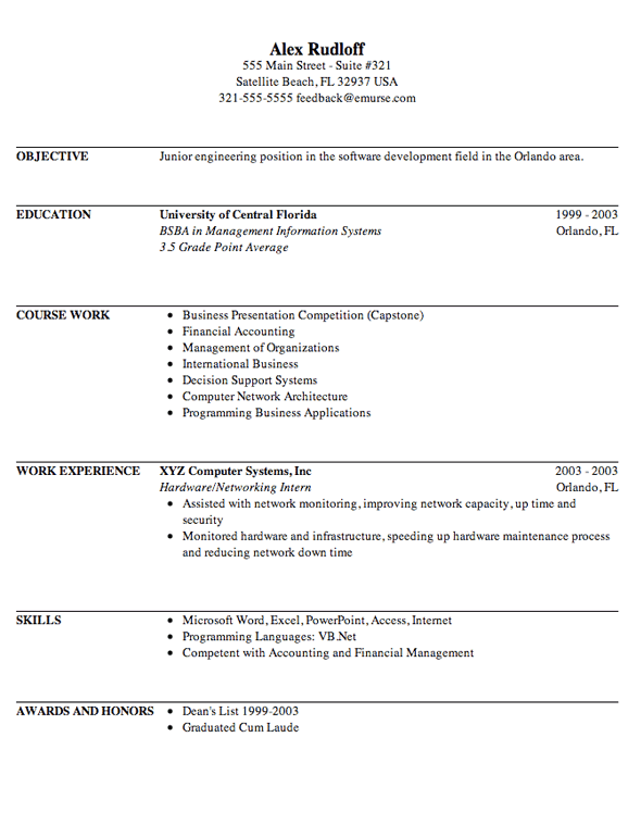 Sample Intern Resume. functional sample resume for an it ...