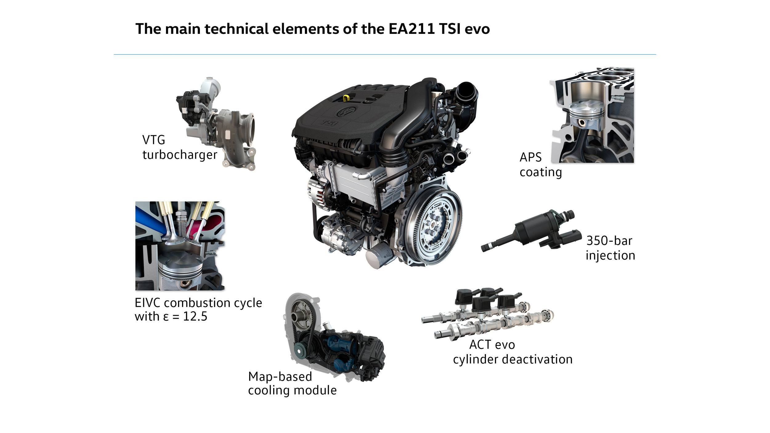 Volkswagen S New Engine Packs A Variable Geometry Turbo