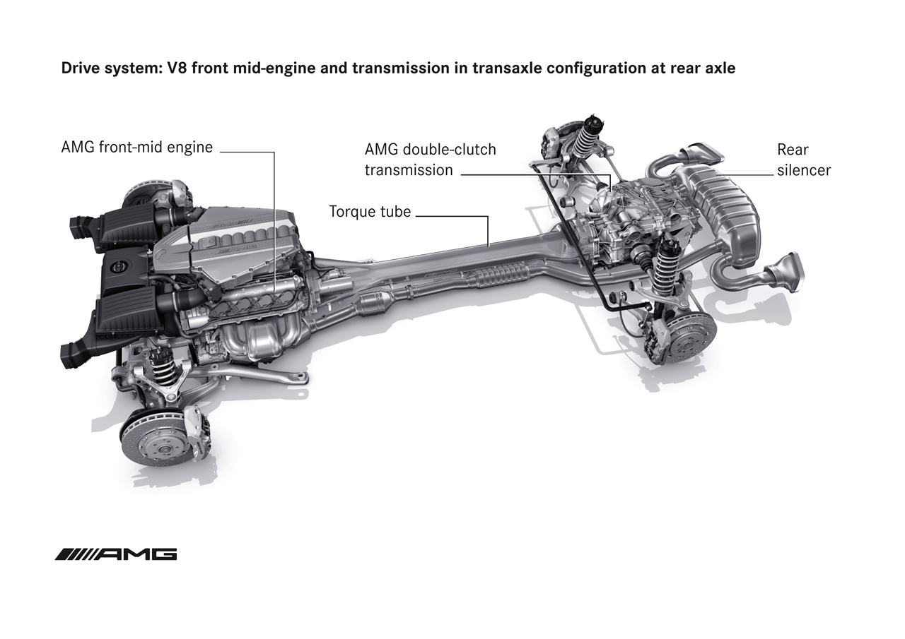 Very Detailed Specs Of The New 6 3 Engine And Drivetrain