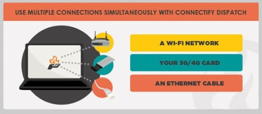 DNP Conectify lets you put all your internets together into one big internet