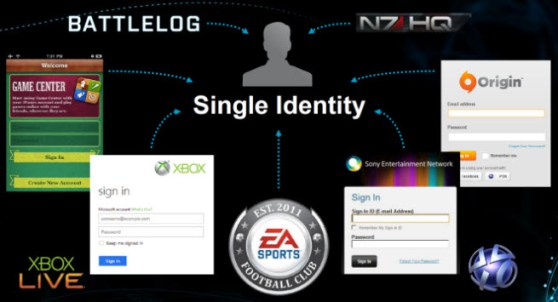 EA preps 'single identity' system to bridge gaming experiences across platforms
