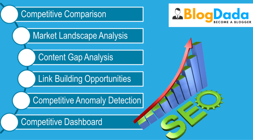 What is the Best Way of Competitor Analysis in SEO?