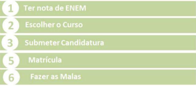 Instituto Politécnico de Beja - IP Beja | Crédito: Divulgação