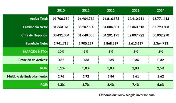 IBE_ratios_2014
