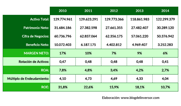 TEF_ratios_2014