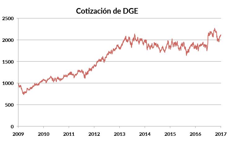 dge_capitalizacion_01