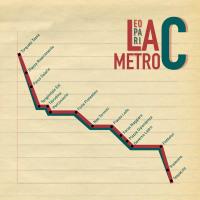 Leo Pari, La Metro C