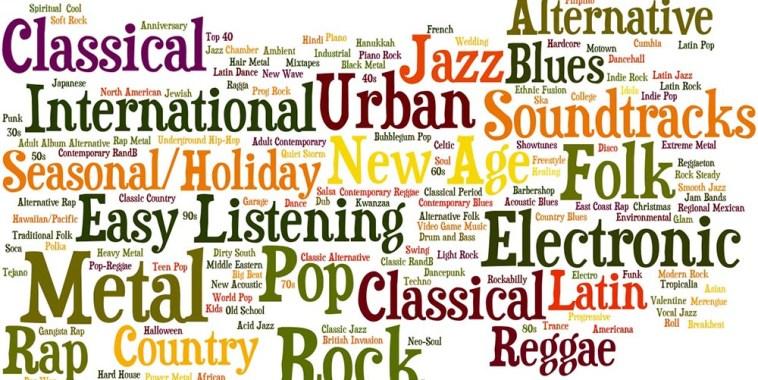 Tutti i Generi Musicali
