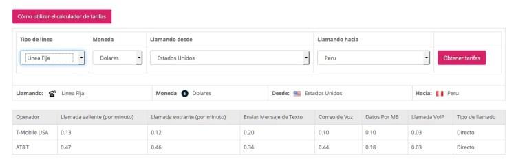 Valor HolaSIM datos y llamadas Perú