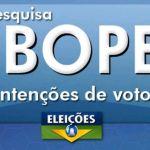 IBOPE registra primeira pesquisa para prefeito de João Pessoa