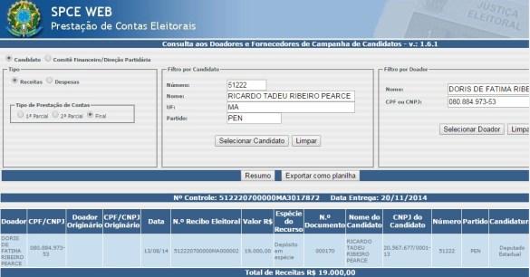 A prefeita Dóris, mãe do deputado, doou R$ 19 mil. Blog vai revelar em breve de onde saíram os recursos. Aguardem!